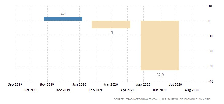 excelsior-capital-us-debt-q1-2020-breakdown-02